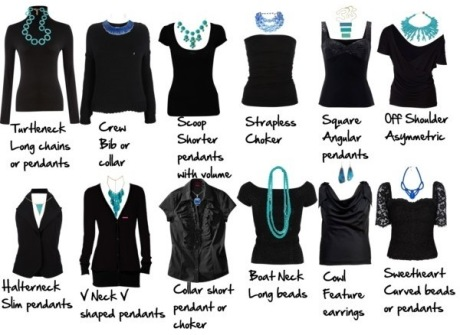 choosing-necklaces-for-different-necklines